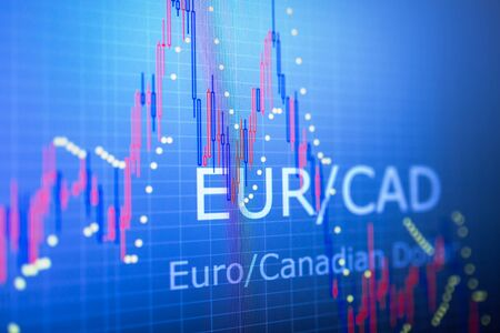 Data analyzing in foreign finance market: the charts and quotes on display. Analytics in pairs EUR  CAD Stock Photo