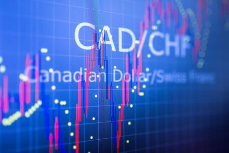 Data analyzing in foreign finance market: the charts and quotes on display. Analytics in pairs CAD  CHF