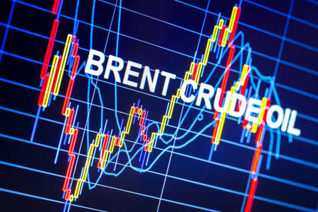 Data analyzing in commodities energy market: the charts and quotes on display. Brent crude oil price analysis. Stunning price drop for the last 20 years.