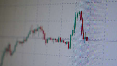 A quick price movement in the form of candles on stock chart on the screen
