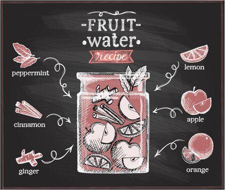 Recette d'eau de fruits avec des ingrédients, croquis de vecteur sur un tableau noir Vecteurs
