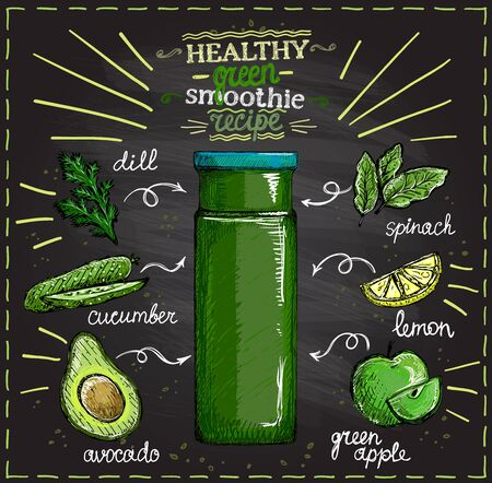 Healthy green smoothie recipe on a chalkboard with ingredients, summer vegetables cocktail sketch, hand drawn graphic illustration