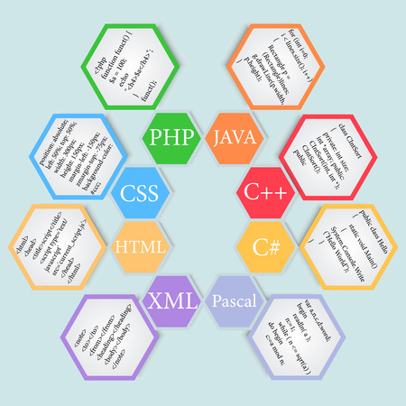 java script: Vector illustration with the names of modern programming languages and code examples.