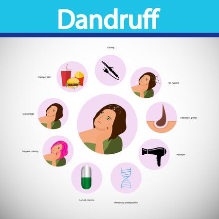 Reasons of dandruff. Vector. Cartoon character. Isolated. Flat Illustration