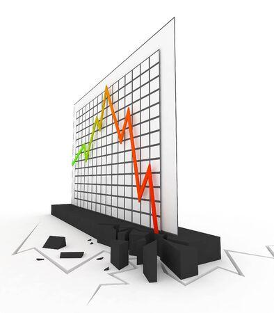 shortfall: 3d Crisis Chart