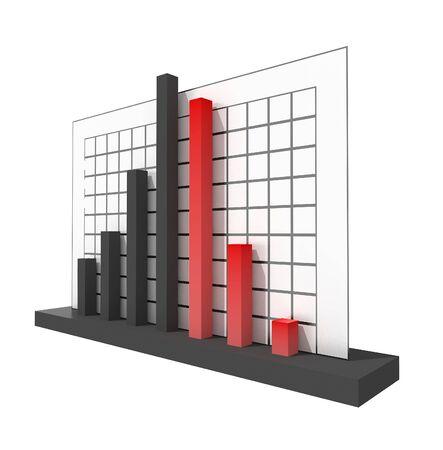 dow: 3d Crisis Chart