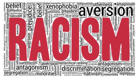 Racism word cloud isolated on a white background. Ilustração