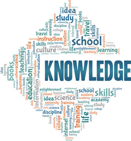 Knowledge vector illustration word cloud isolated on a white background.