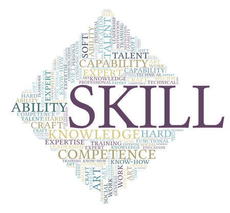 Skill vector illustration word cloud isolated on a white background.