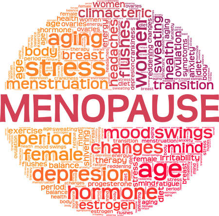 Menopause vector illustration word cloud isolated on a white background. Stock Illustratie