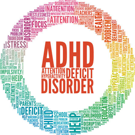 ADHD - Attention deficit hyperactivity disorder vector illustration word cloud isolated on a white background.