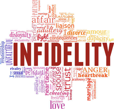 Infidelity vector illustration word cloud isolated on a white background.