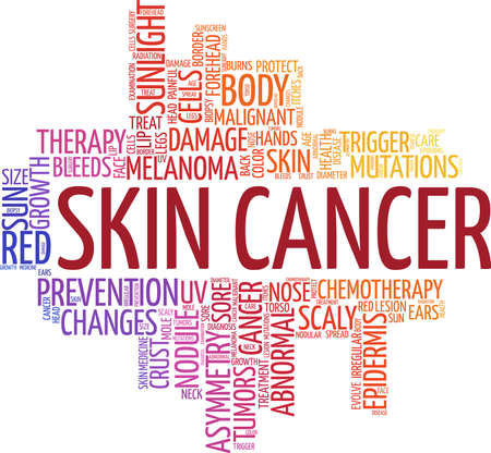 Skin cancer vector illustration word cloud isolated on a white background.
