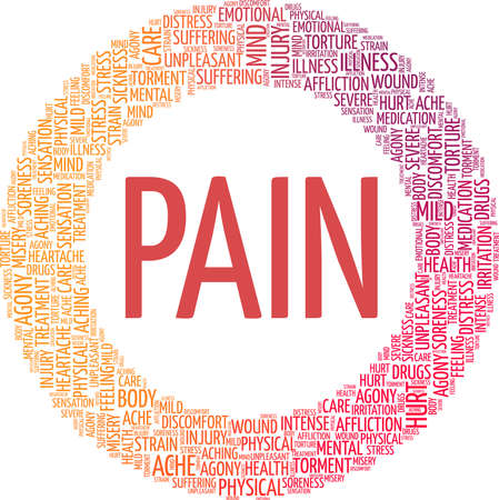 Pain vector illustration word cloud isolated on a white background. Vecteurs