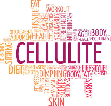 Cellulite vector illustration word cloud isolated on a white background.