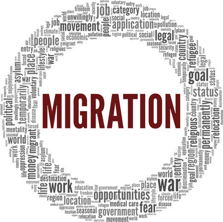 Migration vector illustration word cloud isolated on a white background.