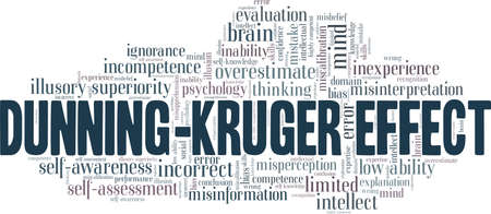 Dunning-Kruger Effect vector illustration word cloud isolated on a white background.