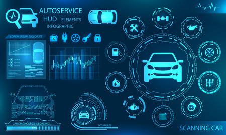 Hardware Diagnostics Condition of Car