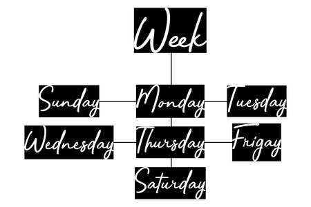 Days of Week. Poster or banner days of week
