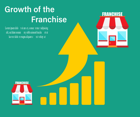 Franchise business concept. Growth of the franchise