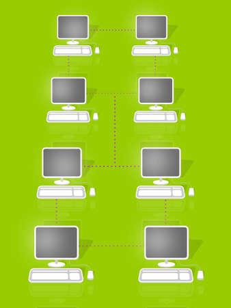 lan: Computer Lan - Wan Network