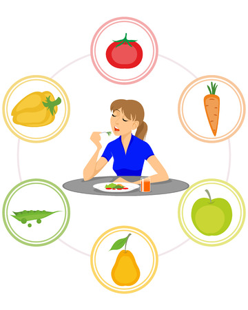 Vector illustration of the concept of healthy eating Иллюстрация