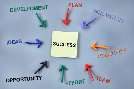 lay forward: Tools for success words on grey background with colorful arrow and sticky note, business success concept and outside in idea