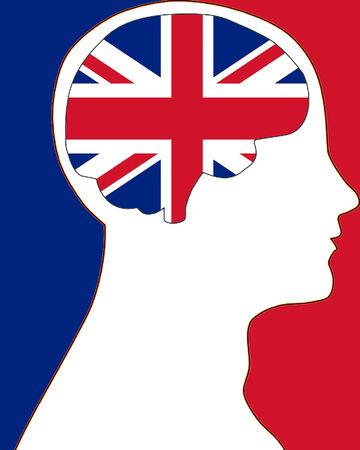UK in my mind