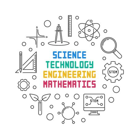 Science, Technology, Engineering and Math round illustration