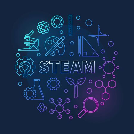 STEAM vector outline round colorful illustration Illustration