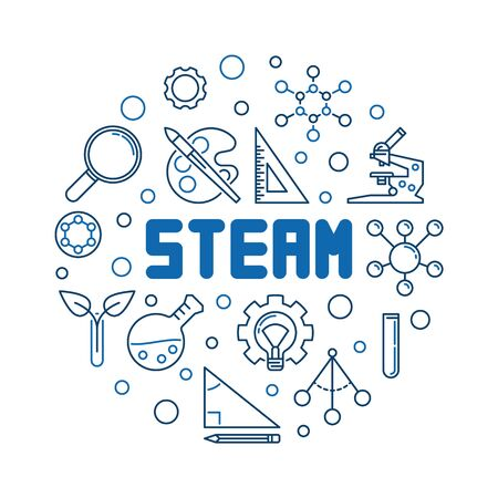 STEAM vector concept round illustration in thin line style Illustration