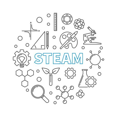 STEAM or Science, Technology, Engineering, the Arts and Mathematics vector concept round illustration in thin line style Illustration
