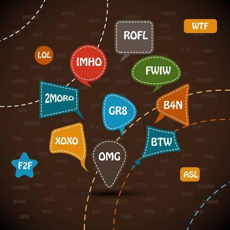 slang: Slang term in Chat Bubble Illustration