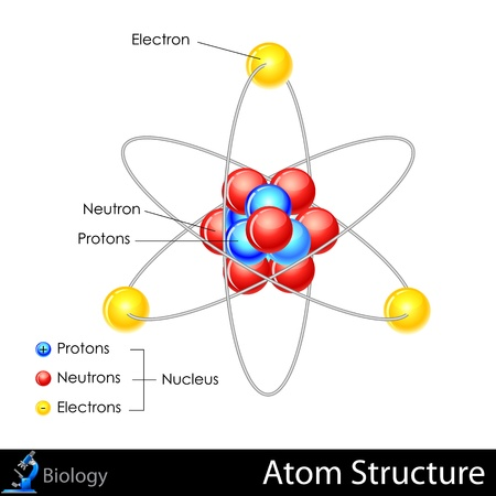Atom Struktur Standard-Bild - 20842360