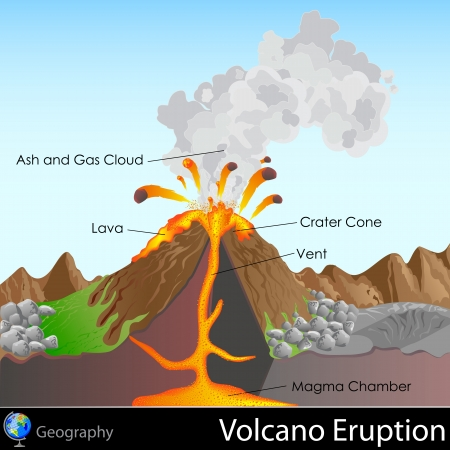 火山噴火  イラスト・ベクター素材