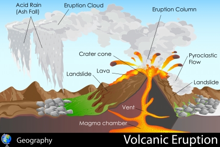 crater: Volcanic Eruption Illustration