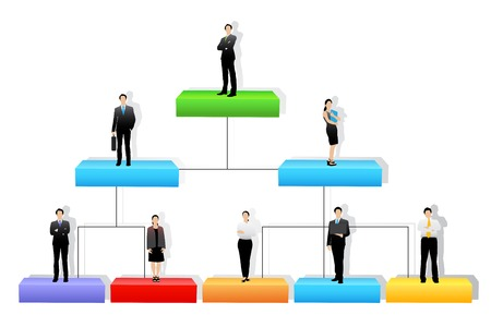 easy to edit vector illustration of organisation tree with differnt hierarchy level