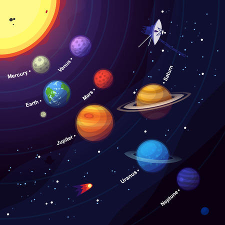 voyager: Set of colorful planets and cosmic elements