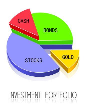 Investment portfolio Standard-Bild