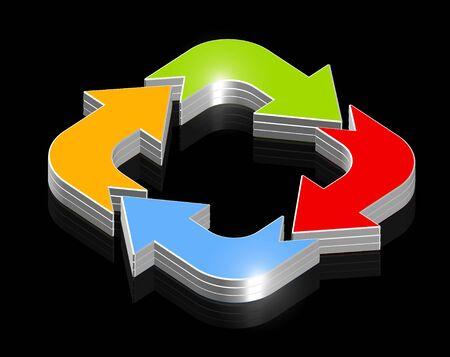 Shiny 3D four arrow recycle icon on black background photo