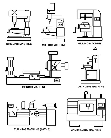 lathe: An illustration of set of machine tools