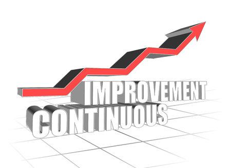 Continuous Improvement 스톡 콘텐츠