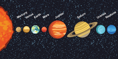 illustration of solar system showing planets around sun Çizim