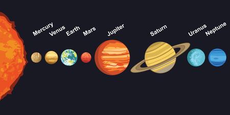 illustration of solar system showing planets around sun  イラスト・ベクター素材