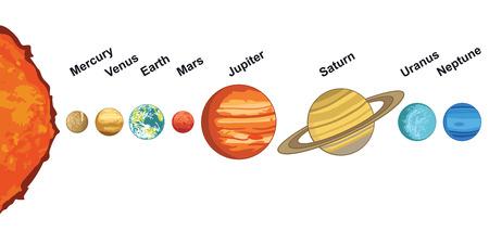 illustration of solar system showing planets around sun Illustration