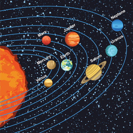 illustration of solar system showing planets around sun Stock Illustratie