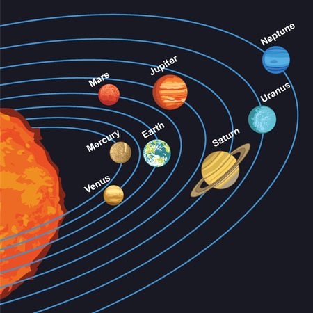 illustration of solar system showing planets around sun 일러스트