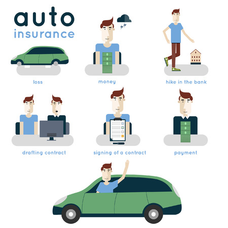 car sales: Elements of infographic showing process of getting deposit account. Saving money deposits finance control visiting the bank consultation singing a contract. Modern flat illustration.