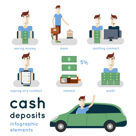 car bills: Elements of infographic showing process of getting deposit account. Saving money deposits finance control visiting the bank consultation singing a contract. Modern flat illustration.