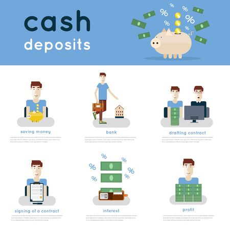 getting: Elements of info-graphic showing process of getting deposit account.